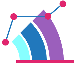 marketing analytical tools